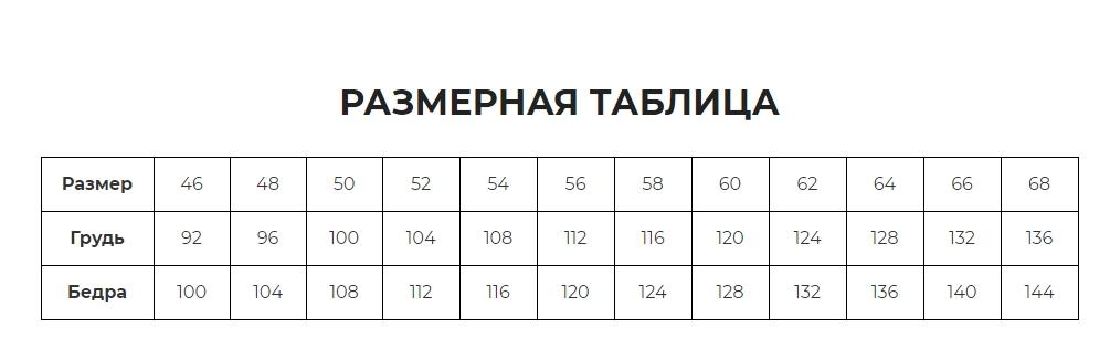 Женские размеры, таблица размеров для женщин